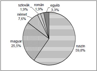 demografia2
