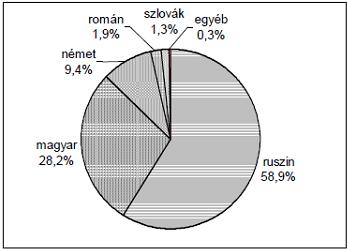 demografia4