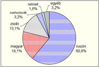 demografia7