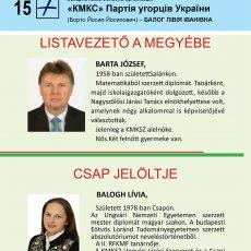 Választás 2015 – Csap